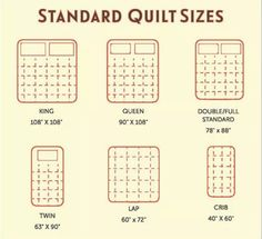 Charts - quilt size chart from Sassy Quilter- go to her site for ...