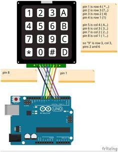 test arduino et keypad