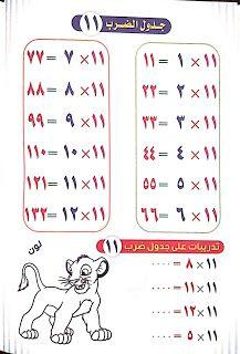 صور جدول الضرب 2021 وطرق سهلة الحفظ للطباعة Multiplication Multiplication Table Words