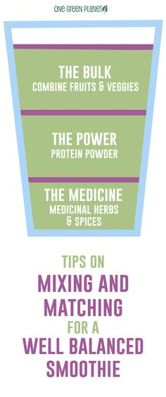 Tips on Mixing and Matching for a Well-Balanced Smoothie Vegetable Smoothie Recipes, Vegan Smoothie Recipes, Breakfast Smoothie Recipes, Vitamix Recipes, Vegan Recipes, Good Smoothies, Juice Smoothie, Healthy Sides, Eat Healthy