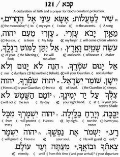 There are many ways to learn Hebrew and for many people it's all about flexibility, convenience and enjoyment. The reasons for learning a second or even third language will vary from person to person but generally the ability to commu Hebrew Prayers, Biblical Hebrew, Hebrew Words, Jewish Quotes, Hebrew Writing, Black Hebrew Israelites, Learn Hebrew, Bible Knowledge, Torah