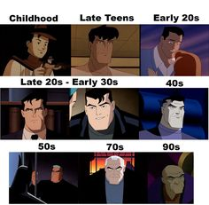 Which Bruce Wayne was your favorite? I actually love this! I've always wondered just how old he was
