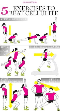 Try these moves three times a week for just five minutes   Washingtonian #CelluliteWrap What Is Cellulite, Causes Of Cellulite, Cellulite Exercises, Cellulite Cream, Cellulite Remedies, Reduce Cellulite, Anti Cellulite, Thigh Cellulite, Sprints On Treadmill