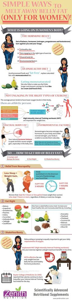 Simple Ways To Melt Away Belly Fat | Zenith Nutrition