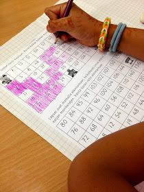 OpenIdeat: Kertotaulut - pistetyöskentely Multiplication And Division, Periodic Table, Classroom, Maths, School Stuff, Periodic Table Chart, School Supplies