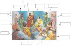 δασκαλαΒΜ2 (ιστολόγιο για τη Γ΄τάξη): Φύλλα εργασίας Ιστορίας Blog Page, Ancient Greece, Diagram, History, Painting, Barbie, Historia, Painting Art, Paintings