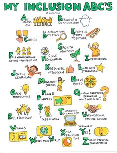 Growth Mindset and Learning about Equity, Diversity, and Inclusion Inclusion Teacher, Inclusion Classroom, Special Education Inclusion, Special Education Quotes, Special Education Teacher, Student Teacher, Visual Thinking, Thinking Day, Behavior Management
