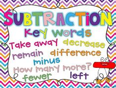 FREE Addition & subtraction key word posters