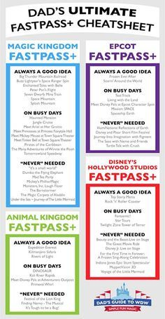 FastPass Cheatsheet If you are going to Walt Disney World, you need to know how. FastPass Cheatsheet If you are going to Walt Disney World, you need to know how to use FastPass . Check out the ULTIMATE FastPass Cheatsheet. Voyage Disney World, Viaje A Disney World, World Disney, Disney Worlds, Disney World Hacks, Birthday At Disney World, Christmas At Disney World, Disney World Must Do, Disney World Fireworks