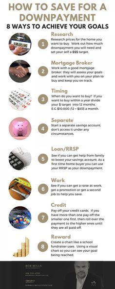 8 ways to save your downpayment for a home | Rob Mills, Century 21 Leading Edge Realty Inc., Brokerage *