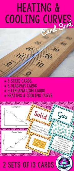 2 Sets of 13 Cards on Heating & Cooling Curves. Included for each set: * 3 State Cards * 5 Diagram Cards * 5 Explanation Cards * Heating & Cooling curve. The curves can be enlarged to desired size. I also print individual copies for my students to add their notes to.