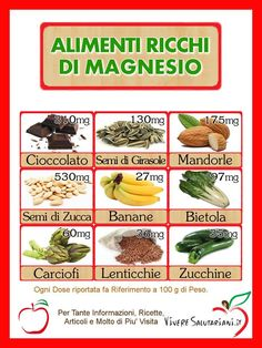 Tabelle Alimentari - CarcinomaEpatico.it In Natura, Nutrition And Dietetics, Nutrition Information, Plant Based Diet, Diy Food, Natural Health, Natural Remedies, Health And Wellness, Herbalism