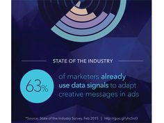 Celtra: Using Data to Inform Ad Content | Adweek