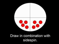 Draw With Sidespin