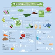 Michigan Agriculture Facts - Did you know that Michigan is the 2nd most agriculturally diverse state in the nation?