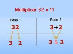 como multiplicar por 11 Math Formulas, Times Tables, Math Skills, Montessori, Young Ones, Mathematics, Negative Numbers, Appris, Simple Math