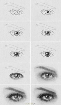 Pasos para pintar un ojo