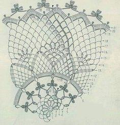Thread Crochet, Crochet Stitches, Crochet Patterns, Crochet Doily Diagram, Crochet Dollies, Crochet Tablecloth, Lace Doilies, Crochet Home, Dream Catcher