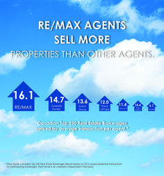From the June 2014 issue of Real Estate Monthly.