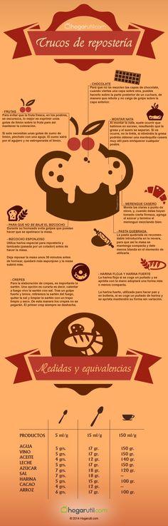 Infografía con trucos de repostería #infografia #reposteria  Sencillos trucos y consejos para hacer tus bizcochos mas esponjosos, montar nata o hacer crepes caseros.
