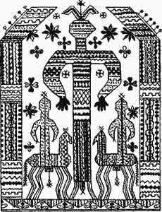 Mokosh. The only female deity named in Vladimir's 10th Century pantheon. She is most often associated withwomens work, weaving and fertility.
