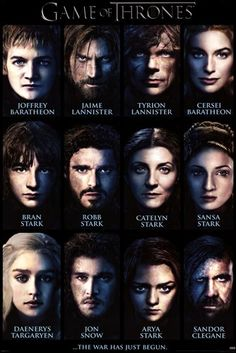 My favorite characters in no particular order: Arya Stark, Tyerion Lannister, Jon Snow, Khaleesi