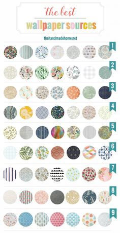 wallpaper sources; the ultimate guide to beautiful products