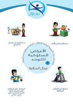 اعراض التوحد - مجال السلامة