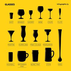 Check out our latest visual & tell us which one is your favorite drink / glass!  #Glass #Summer #hot #Favorite #difference #Thirsty #August #VisualInformation