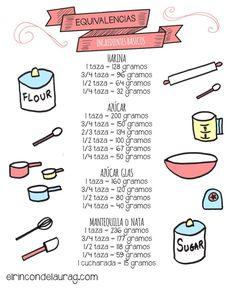 Gu a de equivalencias de cocina s per pr ctica para tenre - Medidas de cocina ...