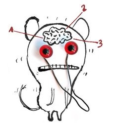 Brain Can Think Too Much August 2009 Basics Brain Is a Co-Conspirator in a Vicious Stress Loop B. Overcoming Anxiety, Anxiety Help, Stress And Anxiety, Human Dignity, Chronic Stress, Behavior, Brain, Change