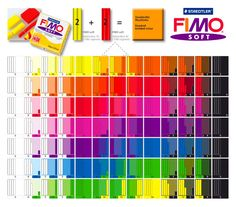 Tabela para misturar e criar novas cores (FIMO SOFTI