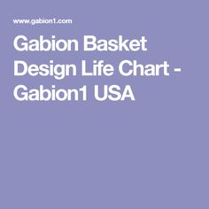 Gabion Basket Design Life Chart - Gabion1 USA