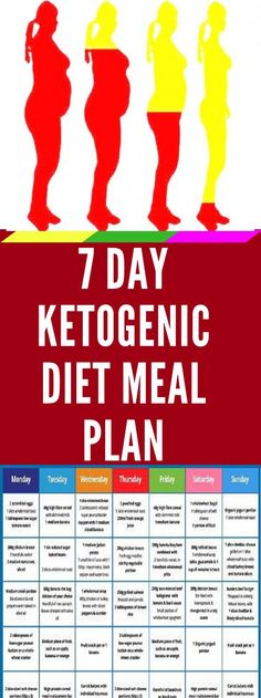 1-Week Ketogenic Diet Meal Plan Intended To Fight Heart Disease, Diabetes, Cancer, Obesity And More!  #keto #ketodiet #ketogenicdiet #ketorecipes