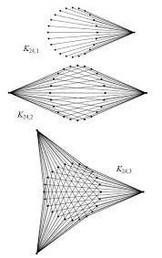 """Résultat de recherche d'images pour """"geometric pattern string art"""""""