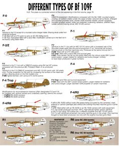 Luftwaffe Bf 109 camouflage markings and paint schemes