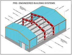 123 Best Pre Engineered Metal Building Images In 2016