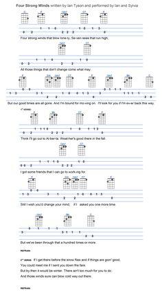 Four Strong Winds Ukulele Tabs Songs, Ukulele Fingerpicking Songs, Uke Tabs, Ukulele Chords, Music Songs, Guitar Tabs, Guitar Cords For Beginners, Lead Sheet, Bass Guitar Lessons