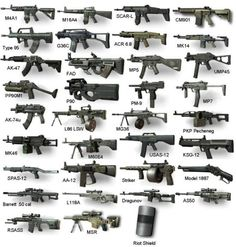 Different types of machine-gun, rifles Weapons Guns, Military Weapons, Guns And Ammo, Military Soldier, Military Female, Glock Guns, By Any Means Necessary, Fire Powers, Assault Rifle