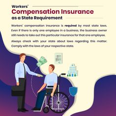 Workers' Compensation Insurance as a State Requirement