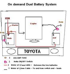 dual battery wiring diagram camp trailer pinterest. Black Bedroom Furniture Sets. Home Design Ideas