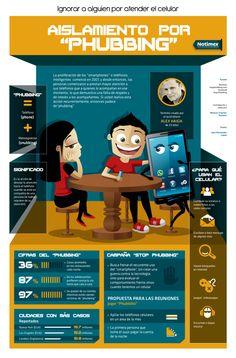 Phubbing: no haces caso a la gente por el móvil #infografia #infographic
