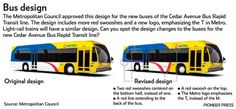 Dakota County: In spat over bus design, a swoosh saves the day - TwinCities.com