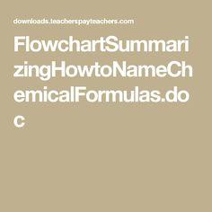 FlowchartSummarizingHowtoNameChemicalFormulas.doc