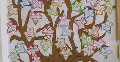 Blog educativo para alumnos de Primaria destinado a la creación de materiales para la mejora de la Lectura y la Escritura. Reading Tree, Drawing Lessons