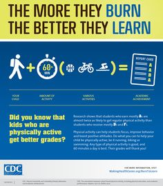From CDC - The more they burn, the better they learn. It's recommended that kids get 60 or more minutes of physical activity a day.