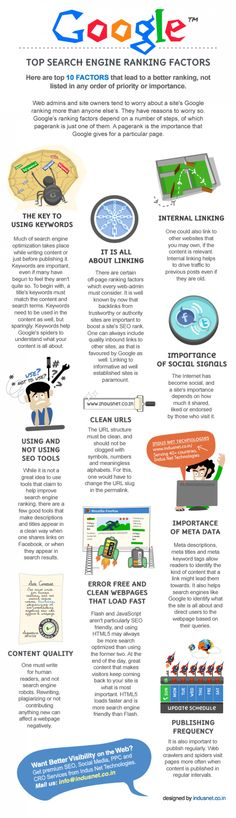 This infographic shows the Top 10 Search Engine Ranking Factors that you need to keep in mind to get better rankings in #Google