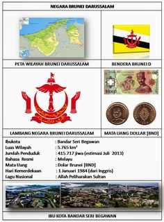 11 Ide Profil Negara Asean Profil Lambang Negara Bendera