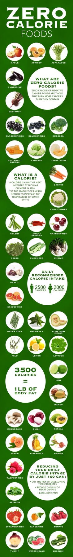 Some Great Snacks For When You Are Feeling Hungry Between Meals!