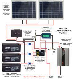 Portable solar power wiring diagram block and schematic diagrams portable solar power wiring diagram images gallery asfbconference2016 Image collections